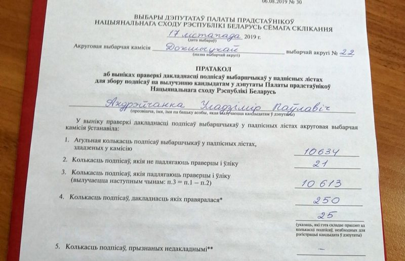 Пратакол праверкі подпісаў Уладзіміра Андрэйчанкі.
