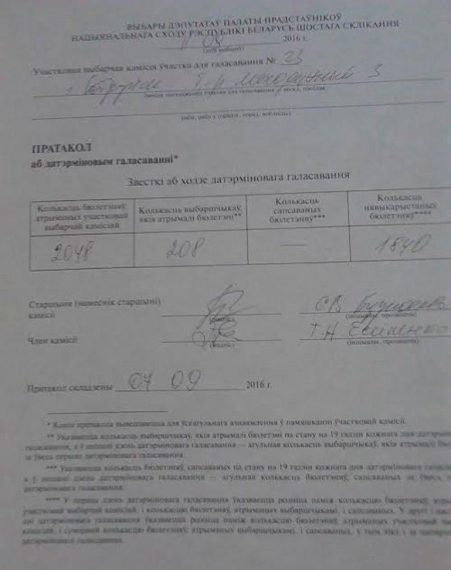 Протокол по итогам голосования за 2 дня. Бобруйск, участок №23 Ленинского округа.