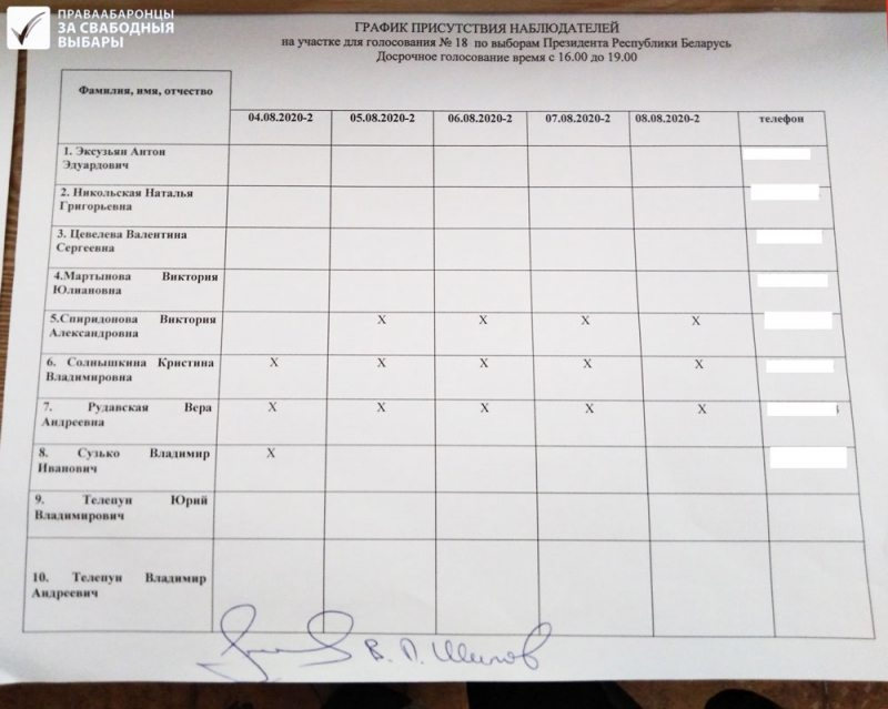 Observation schedule at polling station No. 18 in Mazyr. Observers are only allowed to stay on selected time slots