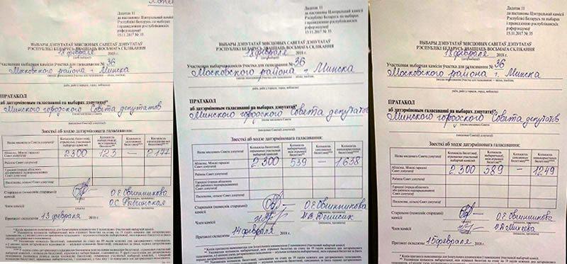 пратаколы аб датэрміновым галасаванні на ўчастку №36.
