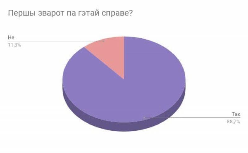 priemnaja_grafik2.jpg