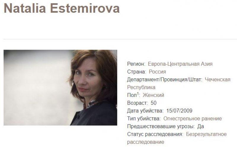 Профіль Наталлі Эстэміравай, забітай у Чачні ў 2009 годзе