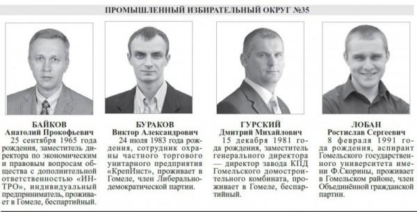 Кандыдаты Гомельскай-Прамысловай выбарчай акругі №35 на выбарах 2016 года.