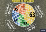 Analytical review of detentions in Minsk in March 2017 (infographics)