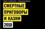 Беларусь застаецца апошнім катам Еўропы: колькасць смяротных пакаранняў вырасла ў 2018 годзе