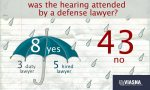 Analytical review of administrative trials on March 27 in Minsk (Infographics)