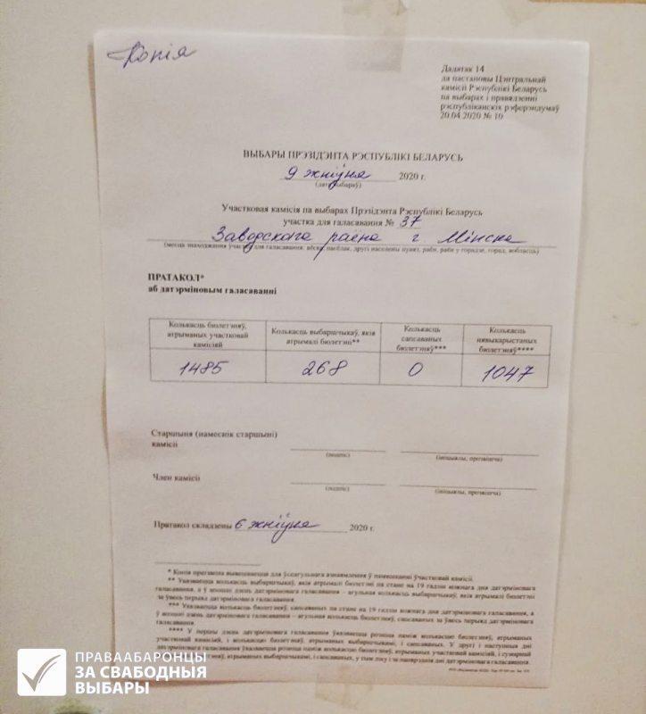 Копія пратакола аб датэрміновым галасаванні 6 жніўня на ўчастку № 37